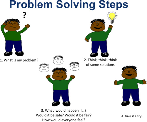 Activity: Teaching Problem Solving